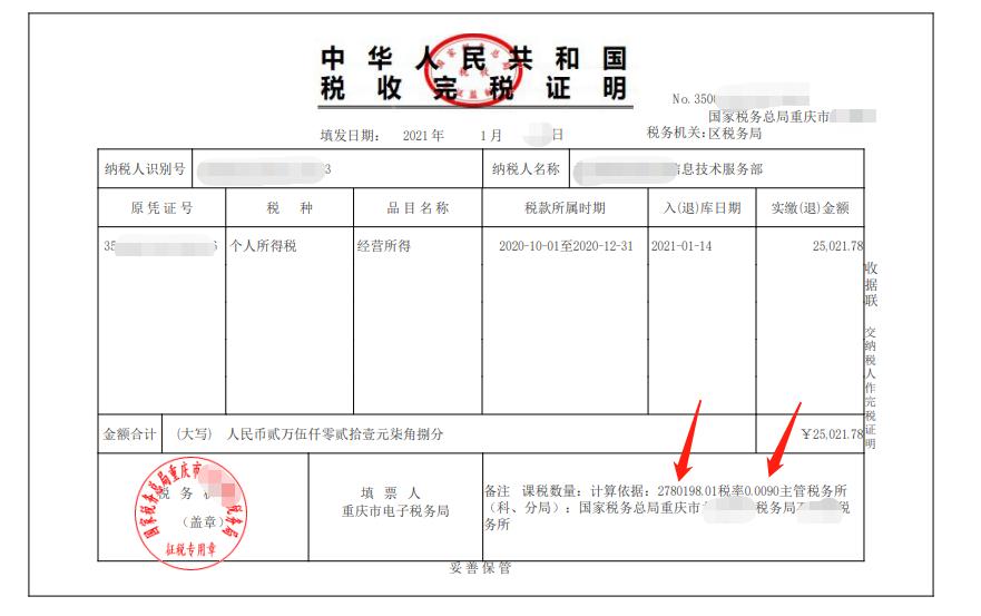 重庆政策|2021年重庆个体工商户核定征收经营范围及税率